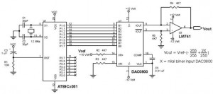 Gambar Konfigurasi DAC dengan Mikrokontroler MCS51